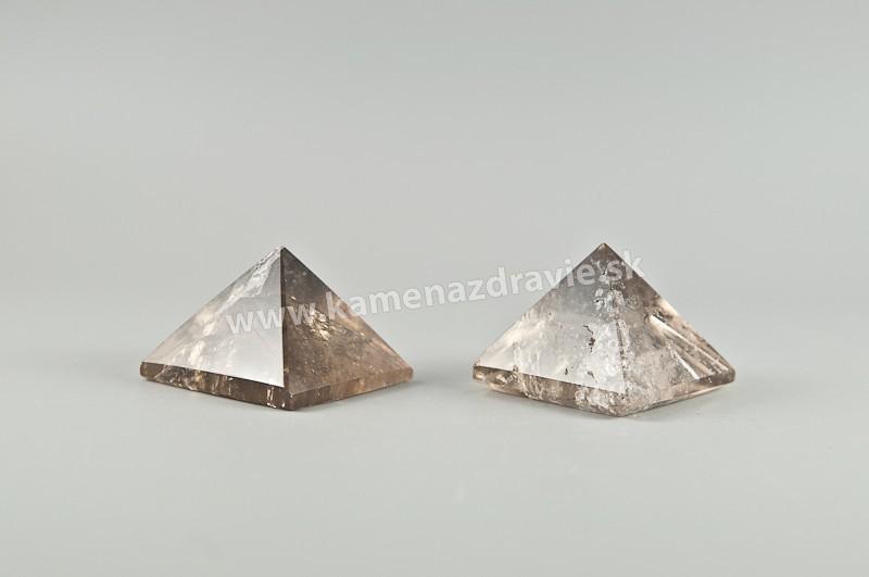 Pyramída záhneda